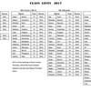 2017 Classlists